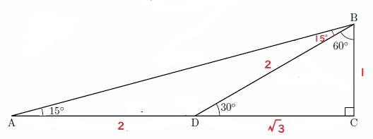 15°の三角関数