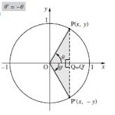 負角の公式