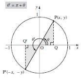 補角の公式