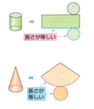 柱・錐の表面積