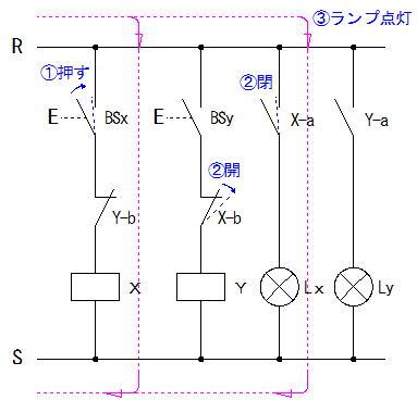 リレーXが先行したときの動作自己保持回路SET動作