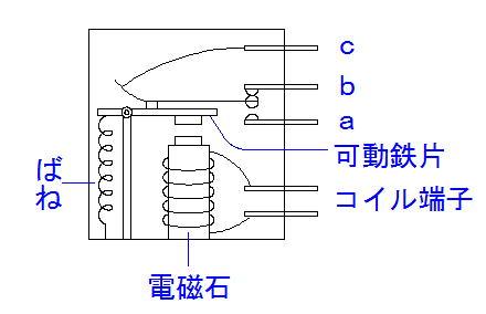 電磁リレーの構造