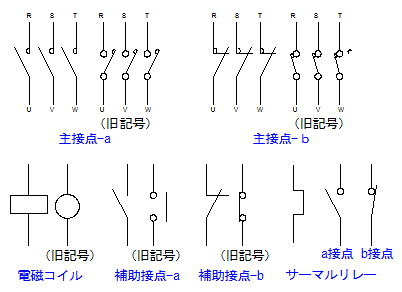 マグネットスイッチ(電磁接触器とサーマルリレー)の電気用図記号