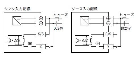 シンク入力配線とソース入力配線