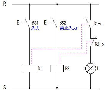 禁止回路のシーケンス回路図