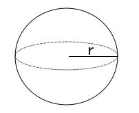 球の表面積と体積