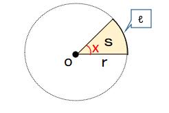 扇形の面積