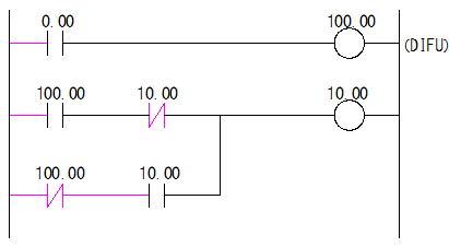 回路の状況 はじめの状態
