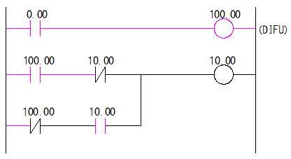 上図の状態で入力(0.00)が 『 OFF⇒ON 』   1スキャン目