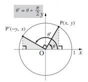 余角の公式