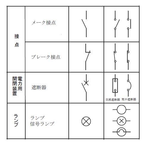 電気用図記号