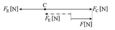 2010年問17b解答電界とガウスの法則