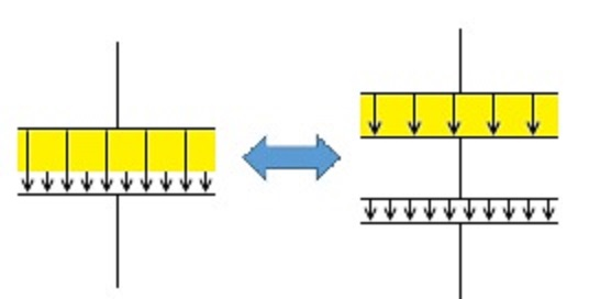 コンデンサーの直列分割