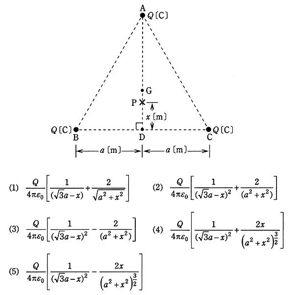 H20問1電気力線とガウスの法則