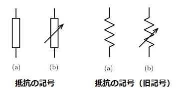 抵抗の図記号