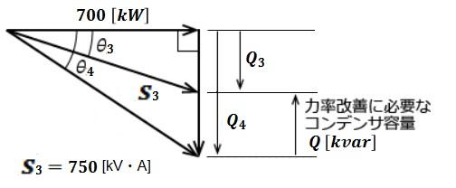2012問17解(b)