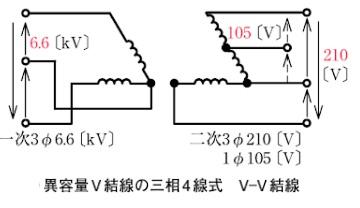 異容量V結線