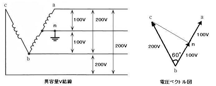 異容量V結線の電圧
