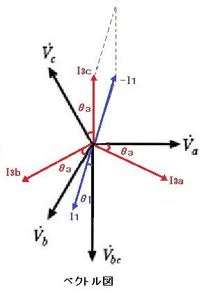 遅れ接続ベクトル図