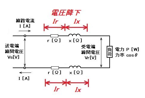 単相2線式電圧降下