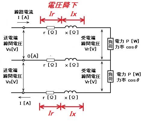 単相3線式電圧降下