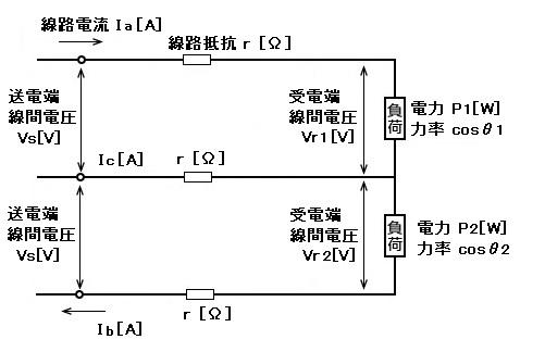 単相3線式不平衡負荷の線路損失