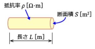 抵抗率ρと抵抗値Rの関係式