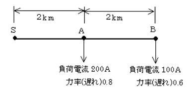 2001年問12