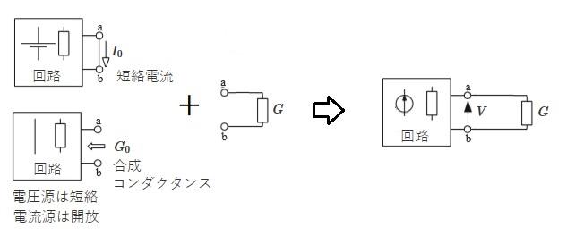 ノートンの定理
