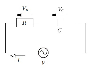 RC直列回路