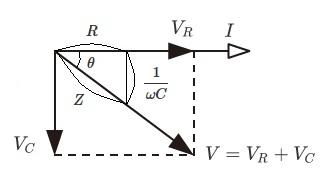 インピーダンス三角形
