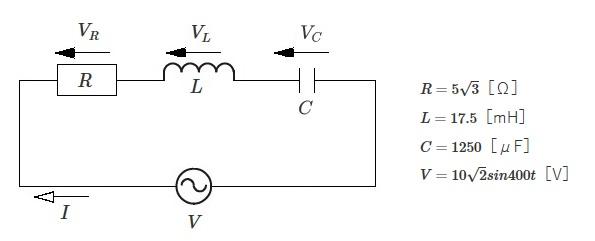 RLC直列回路の例題