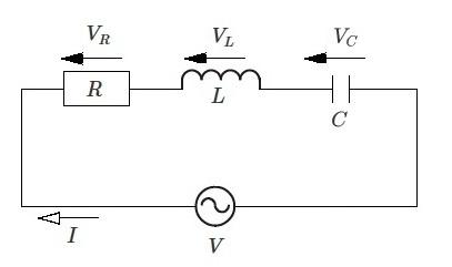 RLC直列回路