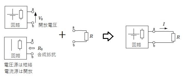 テブナンの定理