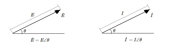 正弦波交流のフェーザ形式