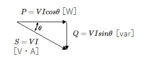交流電力のベクトル表示