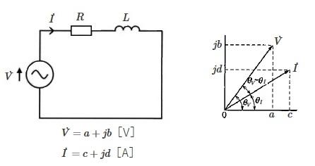 交流電力の複素表示