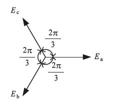 三相交流のベクトル