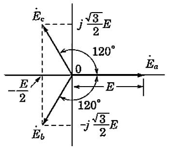 三相交流の複素数表示