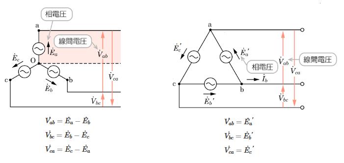 電源のYーΔの相互変換