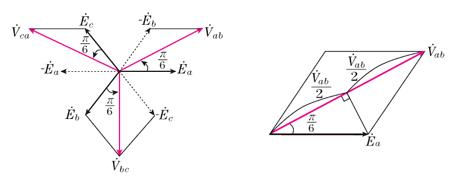 Y結線の相電圧の大きさ