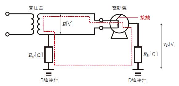 低圧電路地絡時の等価回路