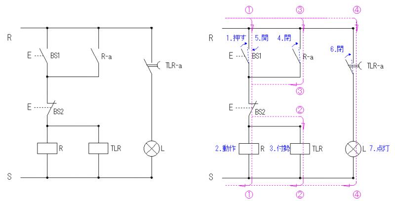 オンディレータイマーを使ったシーケンスの基本回路
