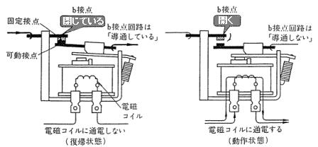 電磁リレーのブレイク接点(b接点)