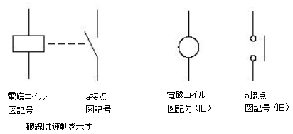 電磁リレーのa接点 図記号