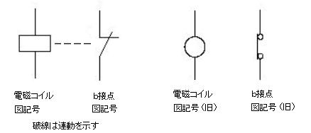 電磁リレーのb接点 図記号