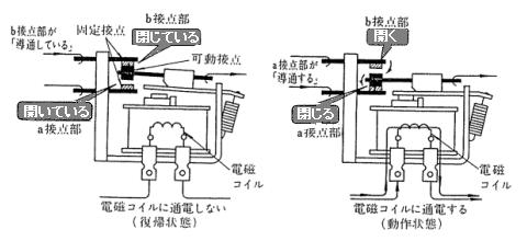 電磁リレーのトランスファー接点(c接点)