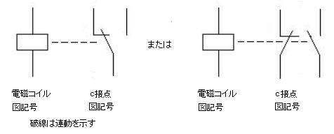 電磁リレーのc接点 図記号