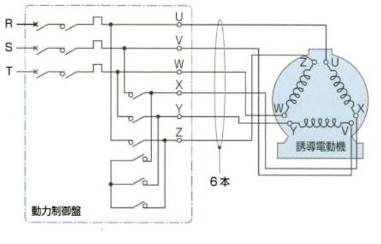 スターデルタ(Y-Δ)始動法