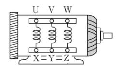 スターデルタ用の電動機の口出し線